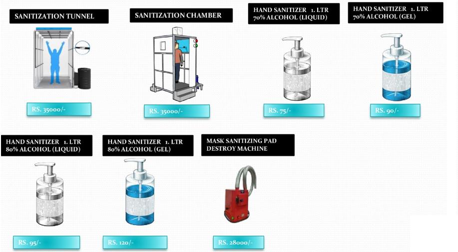 GG-Engineering-sanitizer-bottles