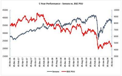 Do PSU Stocks Offer Great Value?