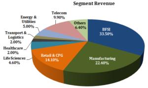Buy Infosys at Rs. 920 – Stock Analysis