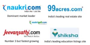 Info Edge India Limited Stock Analysis