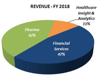 Piramal Enterprises Stock Analysis