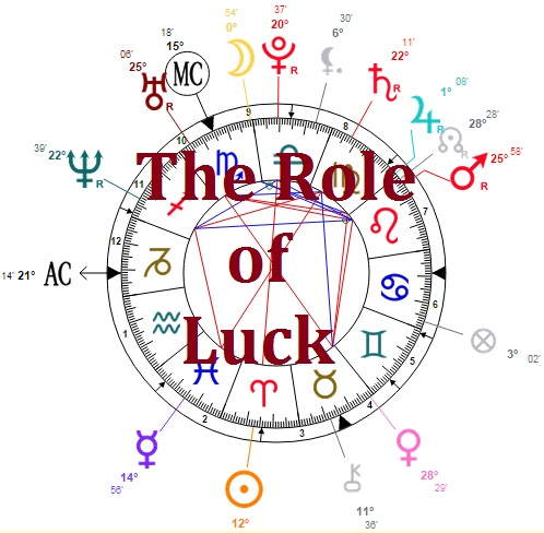 Does Luck Play A Role In Stock Investing?
