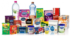 Tata Global Beverages Limited – Stock Analysis
