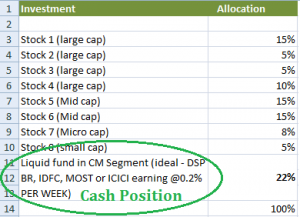 How to Earn Fixed Interest Income in Trading Accounts?