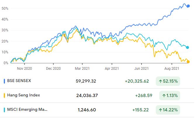 Stock Market Rally